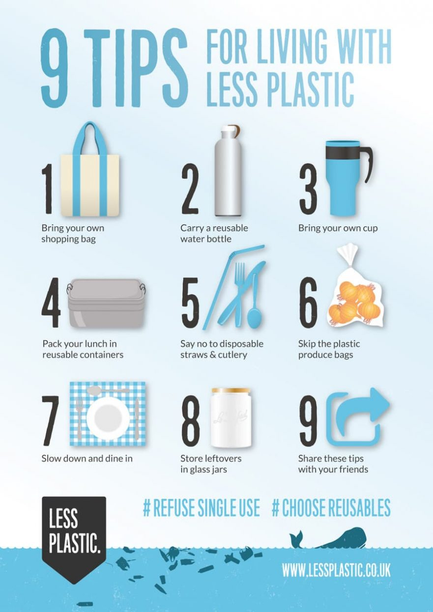 9 tips for living with less plastic less plastic for Ideas for sustainable living