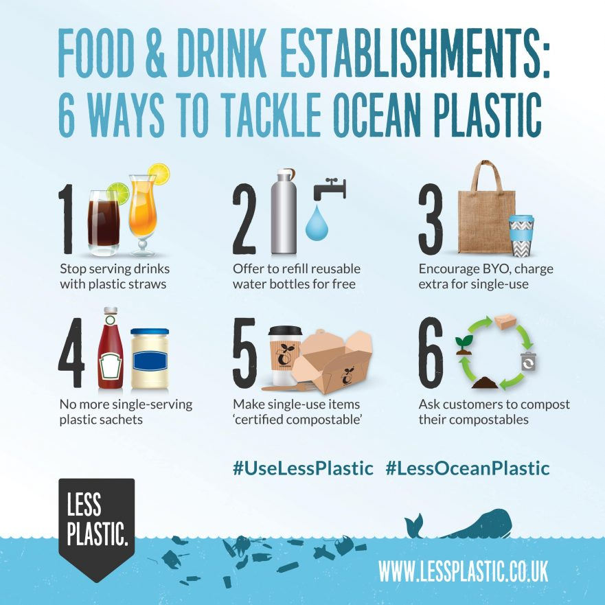 6 ways to tackle ocean plastic