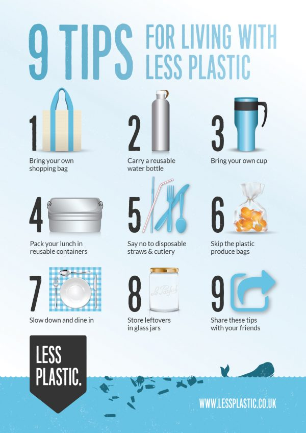 9 tips for living with less plastic posters and postcards updated version June 2018