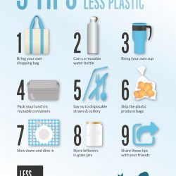 9 tips for living with less plastic posters and postcards