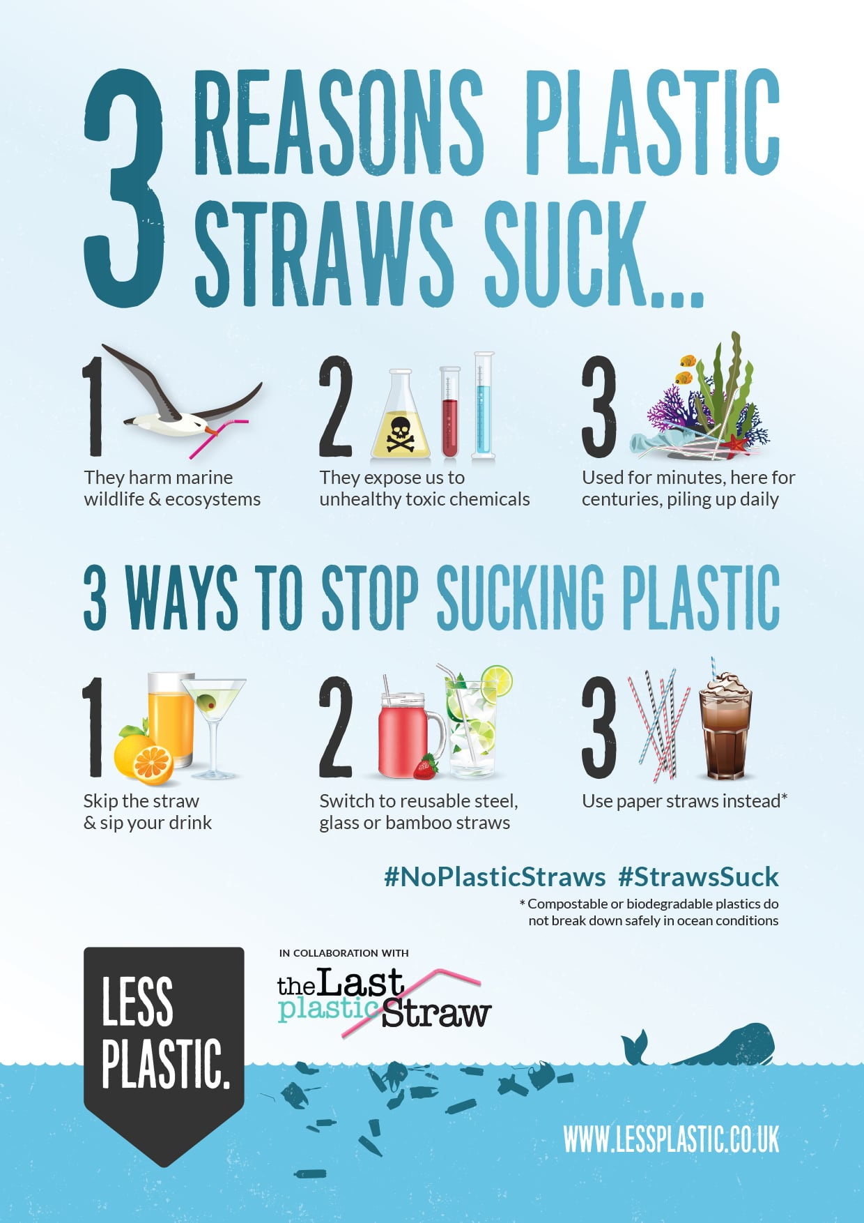 3 reasons plastic straws suck - Posters & Postcards