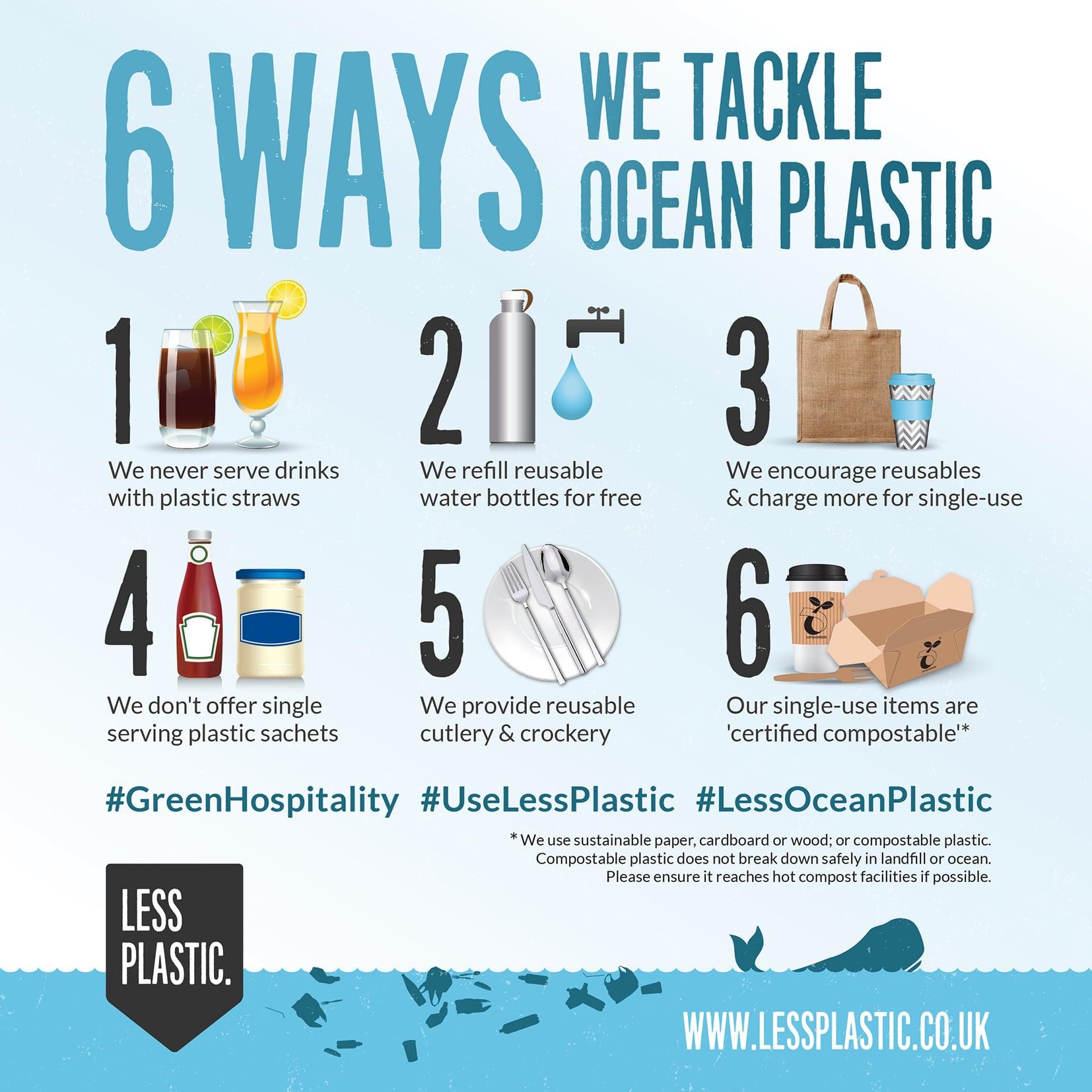 6 ways we tackle ocean plastic infographic