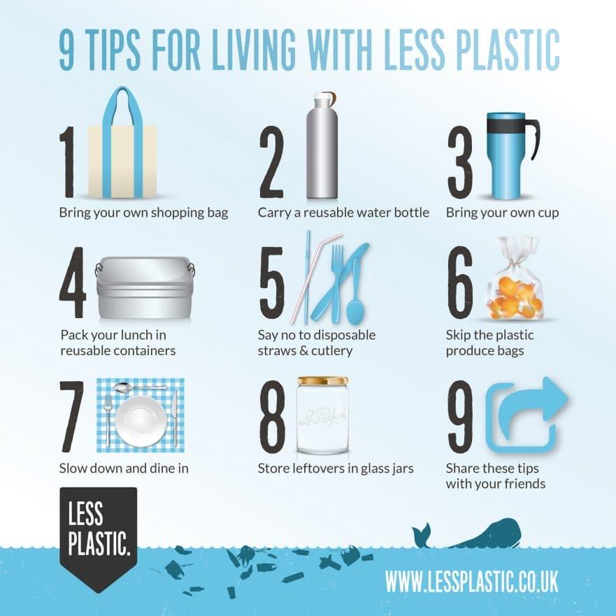 Plastic Alternatives: How to Reduce Single-Use Plastic