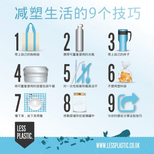 9 tips for living with less plastic - simplified Chinese