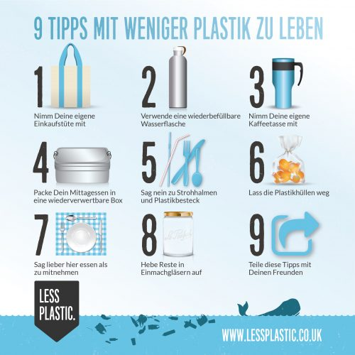 9 tips for living with less plastic in German