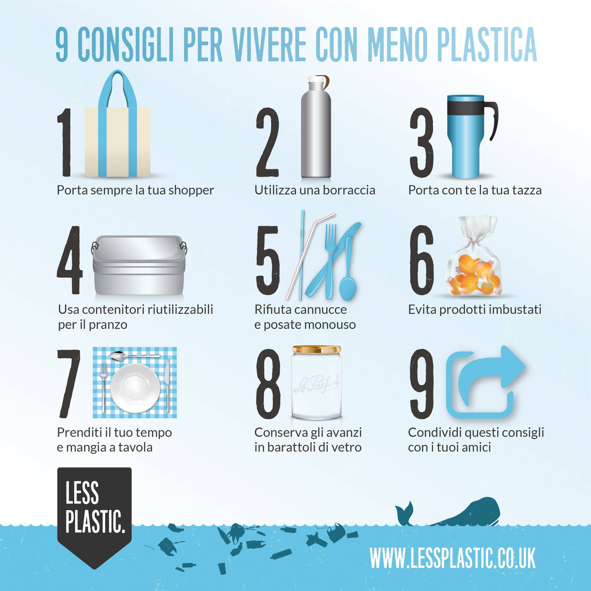 Translations Into Italian: 9 Tips For Living With Less Plastic In Italian