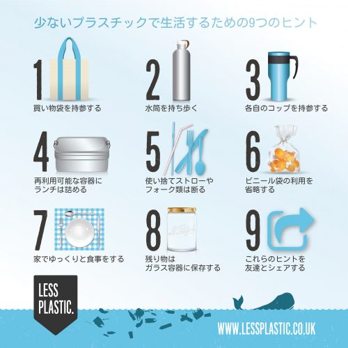 9 tips for living with less plastic in Japanese