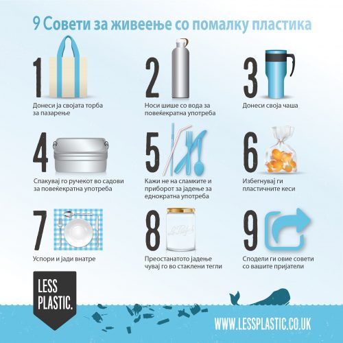 9 tips for living with less plastic in Macedonian