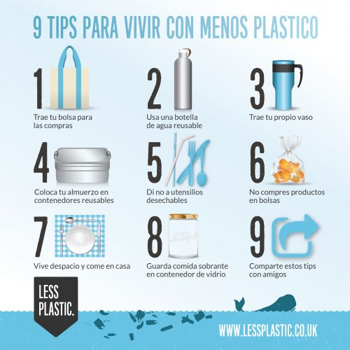 9 tips for living with less plastic in Mexican Spanish
