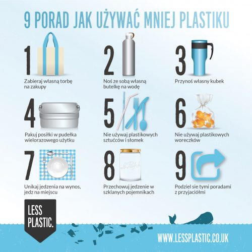 9 tips for living with less plastic in Polish