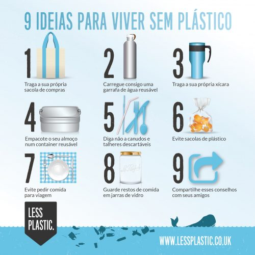 9 tips for living with less plastic in Portuguese