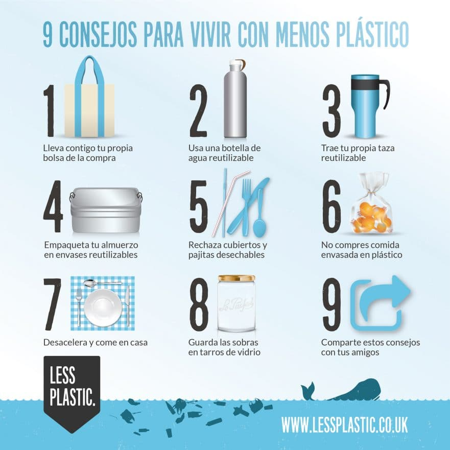 9 tips for living with less plastic in Spanish