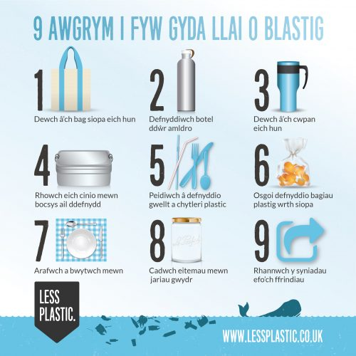 9 tips for living with less plastic in Welsh