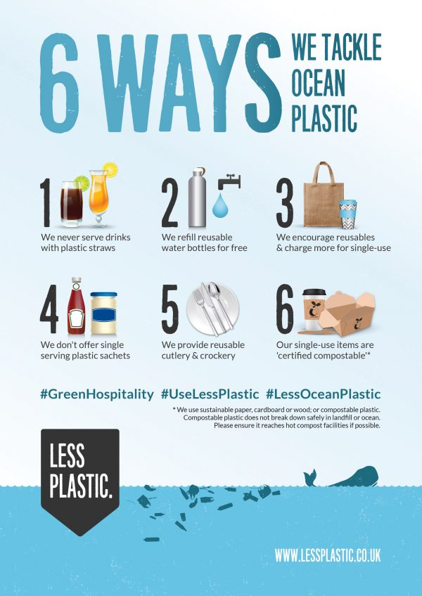 6 ways we tackle ocean plastic posters and postcards