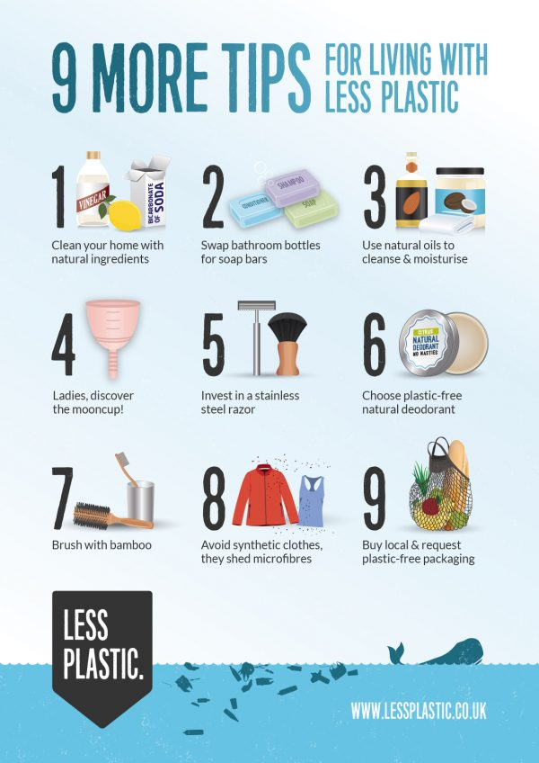 9 more tips for living with less plastic posters and postcards