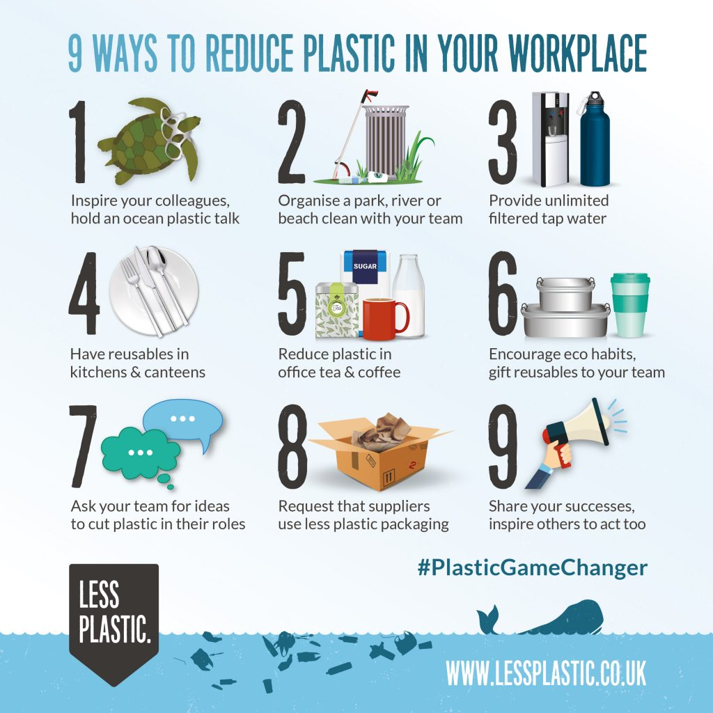 Home Office Design Tips To Stay Healthy: 9 Ways To Reduce Plastic In Your Workplace